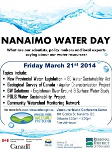 Nanaimo Water Day-poster